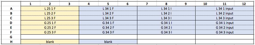 16.05.30 qPCR Plate 3 screen shot.png