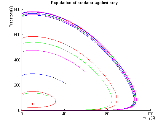File:2d model 3a3.PNG