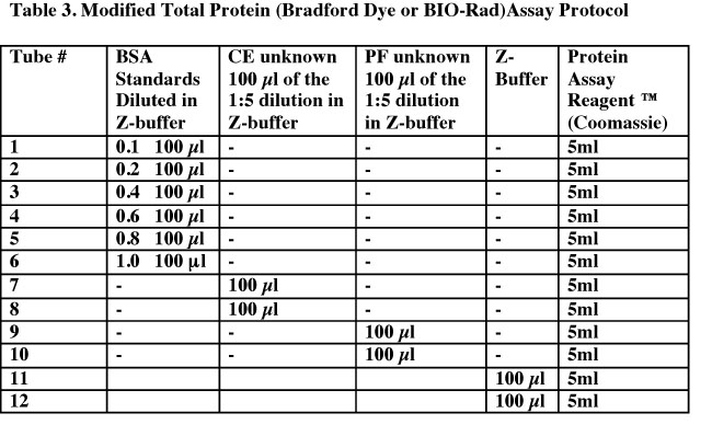 File:Total protein assay protocol.jpg