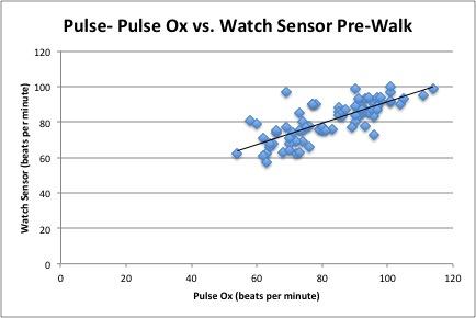 File:Pulse Pear1.jpg