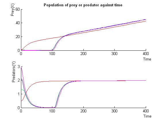 File:2d model 4a2.PNG