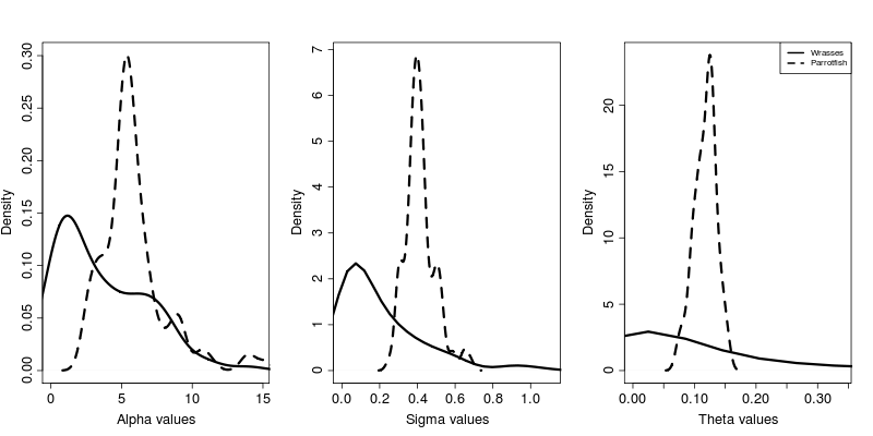 File:Protrusiondistance mm pars.png