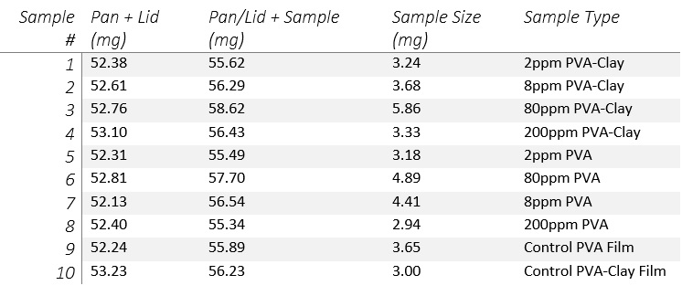 File:DSC Pan measurements.jpg