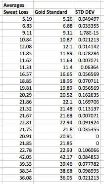 File:Lab 3b Composite Data.png