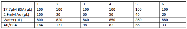 File:12.6 Ratio table.PNG