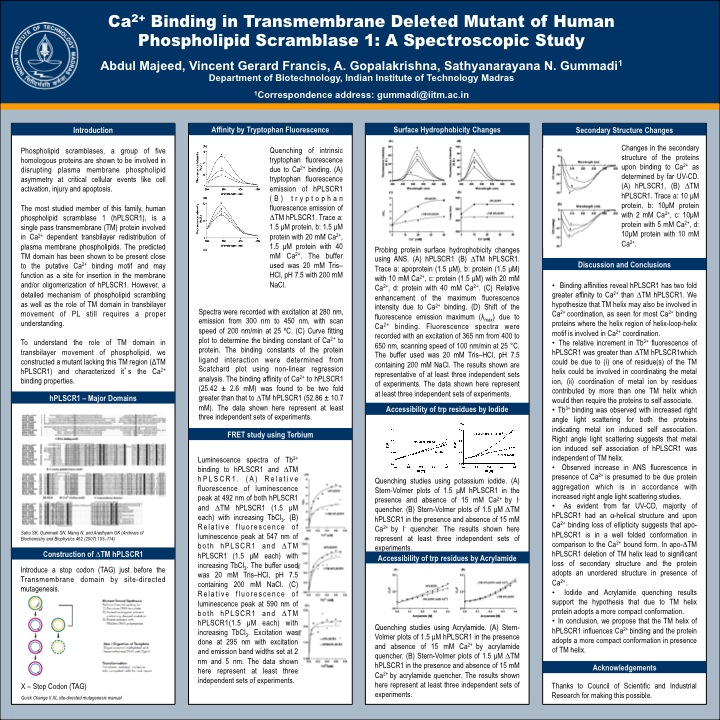 Presented at the 7th Asian Biophysics Association (ABA) Symposium & Annual Meeting of the Indian Biophysical Society (IBS)