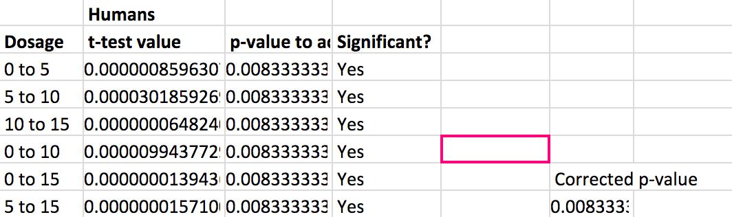 Analysis data g1.jpg