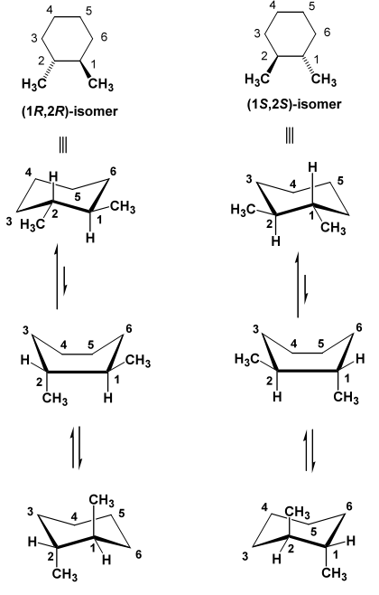 "Scheme 5: cis-1,2-Dimethylcyclohexane is ""Achiral"""