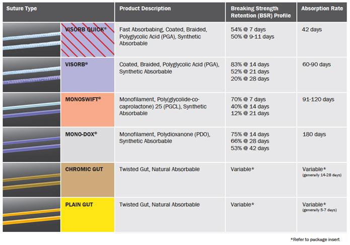 File:Wc.absorb.md .chart rev.jpg