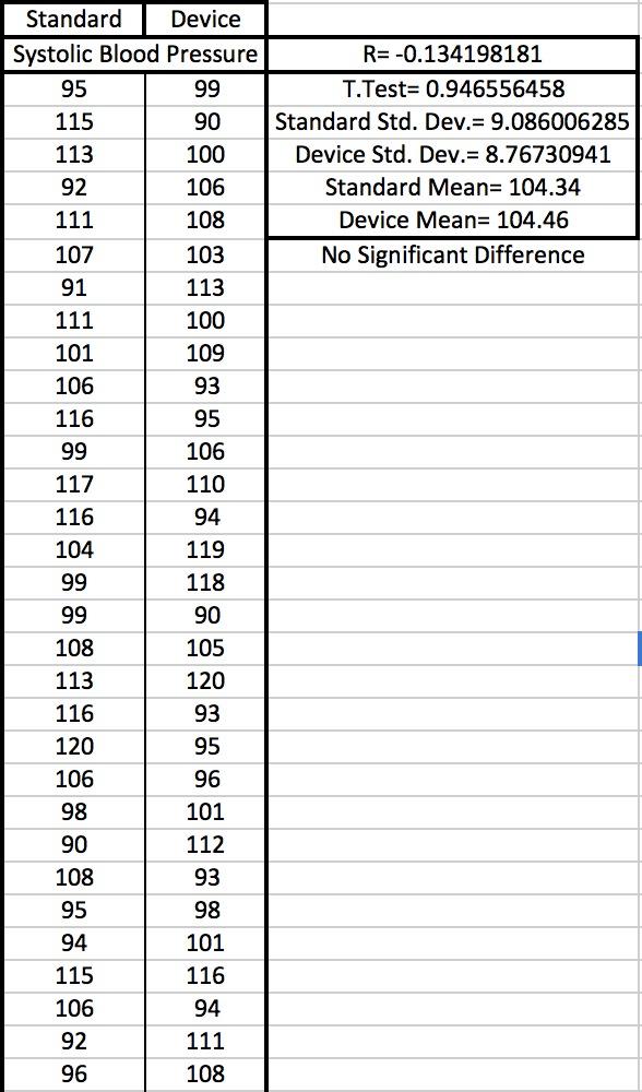 BP Data1.jpg