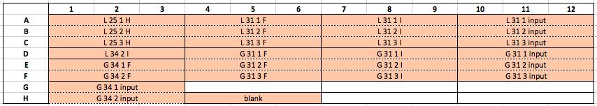 16.06.01 qPCR Plate 6 screen shot.png