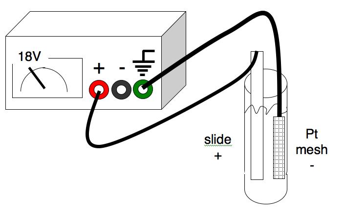 File:Macintosh HD-Users-nkuldell-Desktop-electrodeposition.png