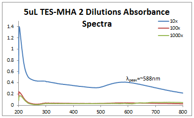 2013 0717 5uL TES-MHA 2.PNG