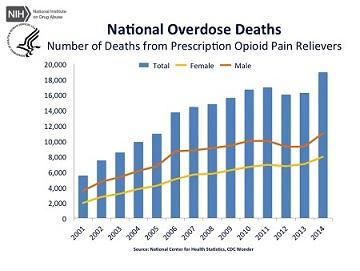File:Overdose2.jpg