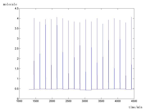 File:1 T7-mRNA.jpg