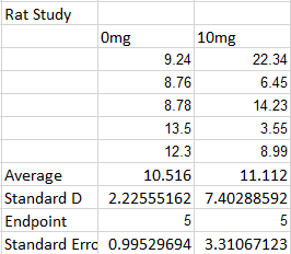 File:Descriptive statistics rat study.PNG