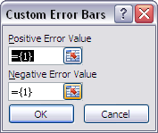 Custom error bars Excel 2007 Vista Column Graph S11.png