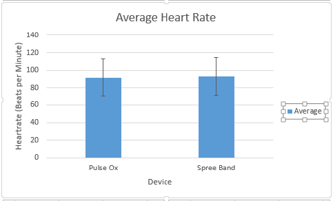 Image:Heart_rate.png