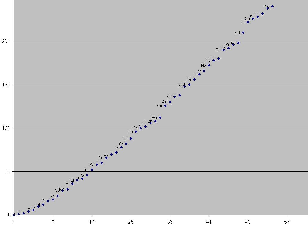 Atomos graph0.jpg
