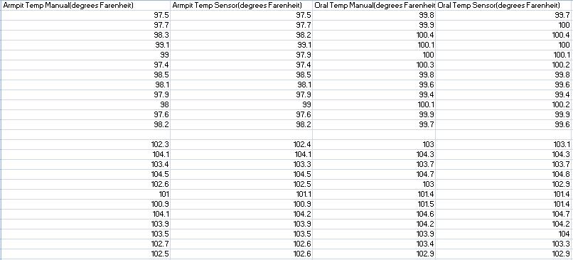 Data baby temp.PNG
