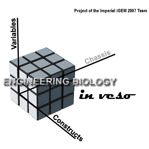 File:Icgems project-matrix.jpg