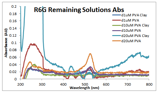Image:2014 1003 R6G solutions abs.PNG