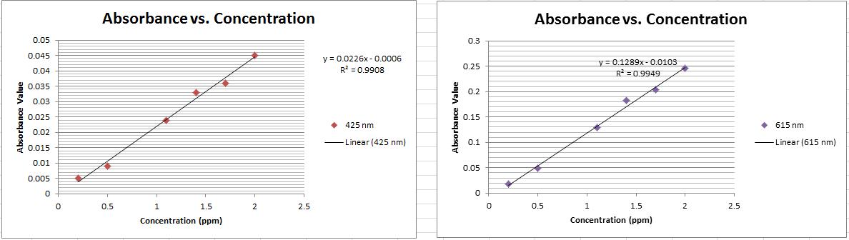 Calibration Curves.png