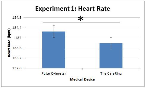 File:BME100 Lab3B graph2.PNG