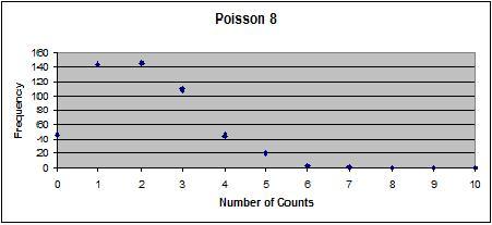 File:Poisson8.jpg