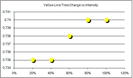 File:Yellow Voltage.jpg