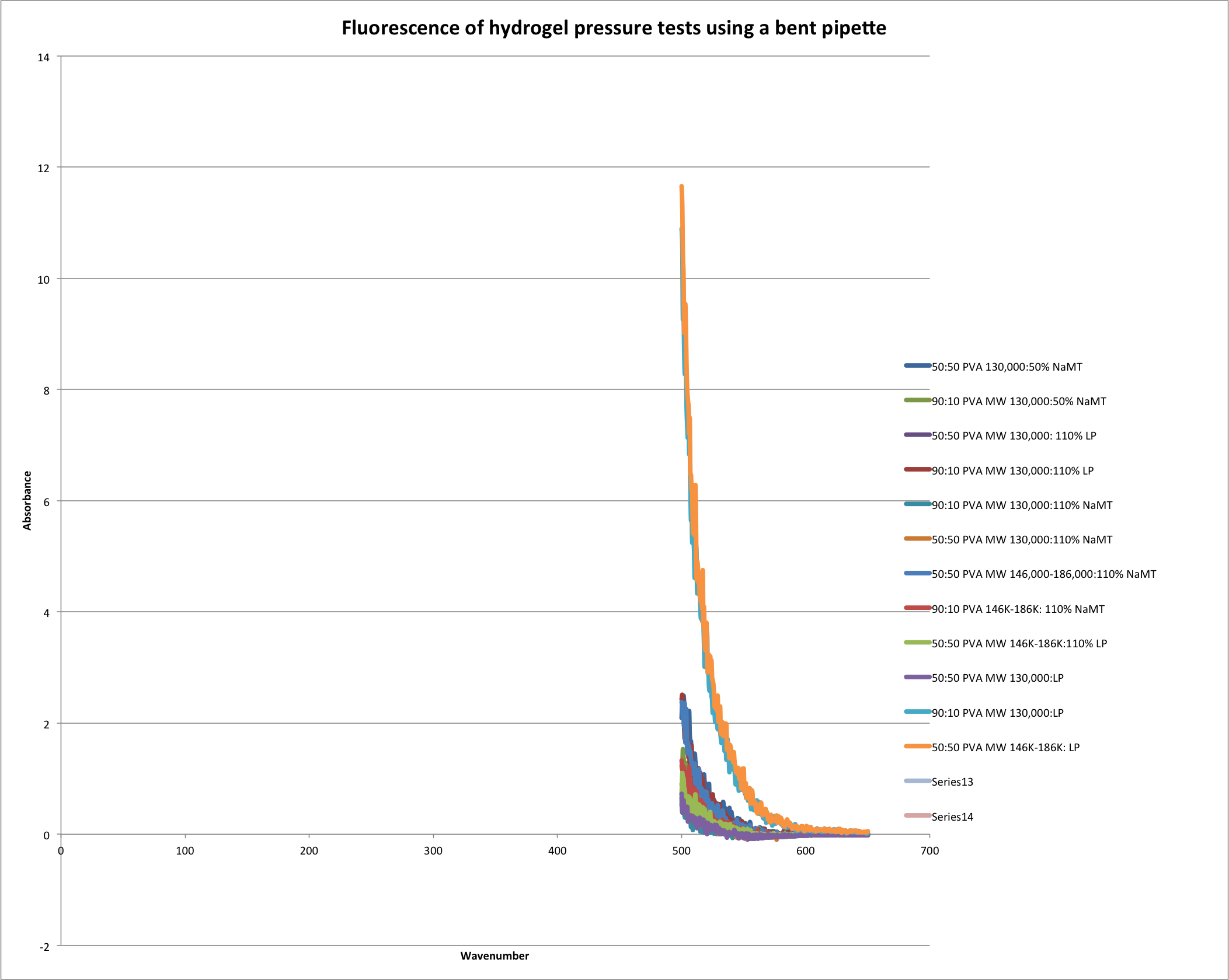 Image:Bent pipette pressure testing.png