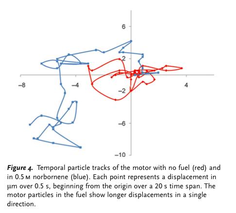 모터이동그래프.png