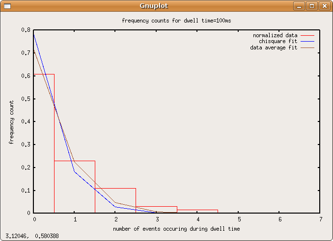 File:Poisson-data-dwell100ms.png
