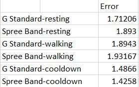 File:Standarderror.jpg