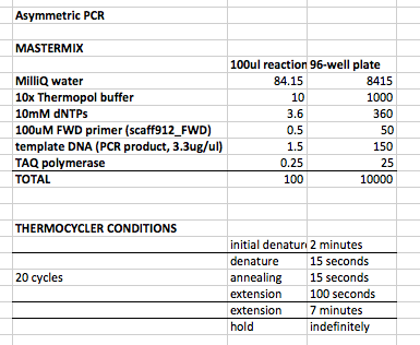 File:2014-EchiDNA-LAB-BOOK-EXPERIMENT 3-shit Fig6.png