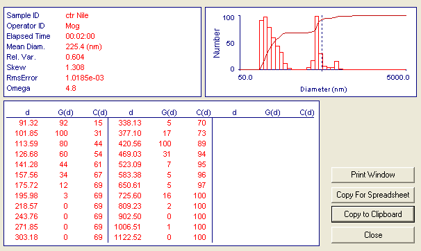 File:CPNP 7-15 no origami tube 3 intensity 400 summary.png