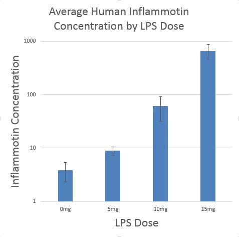 Hooman graph.JPG