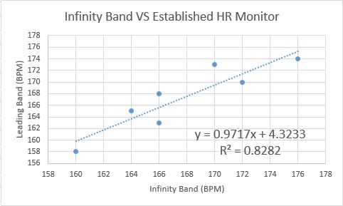 Infinity vs established.jpg