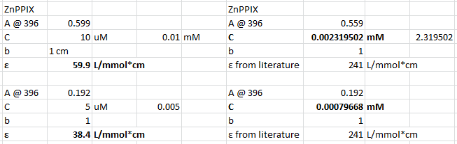 2013 1002 ZnPPIX from last week calcs.PNG