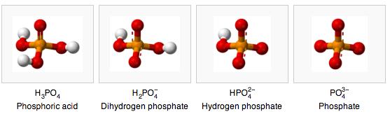 2014 02 09 phosphate states.png