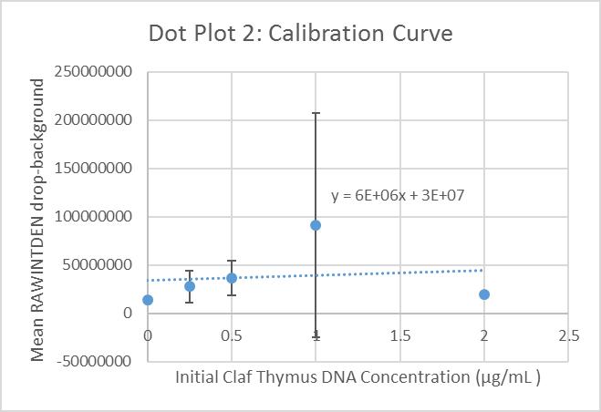 CalibrationCurve2group16.png