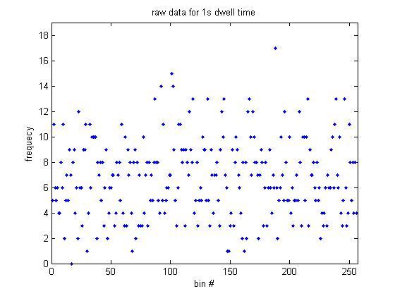 File:Data1s.jpg