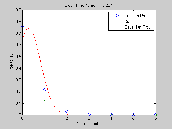 File:JJS Poisson Figure11.png