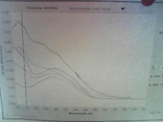 File:Spec Data 06-17-2009.jpg