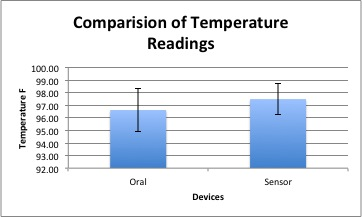File:Temperature Chart.jpg