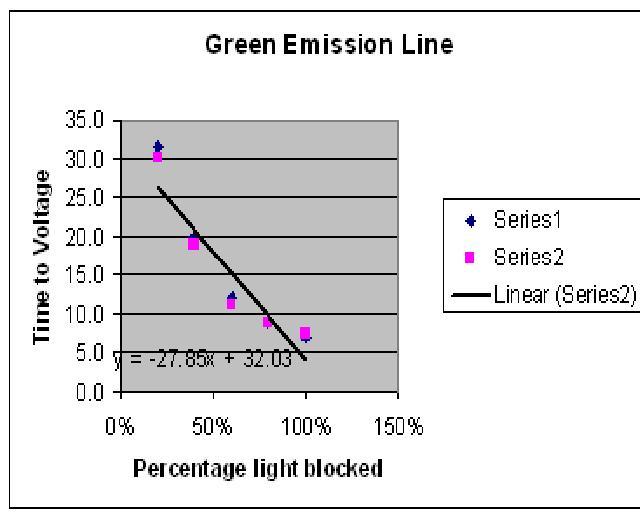 File:Green