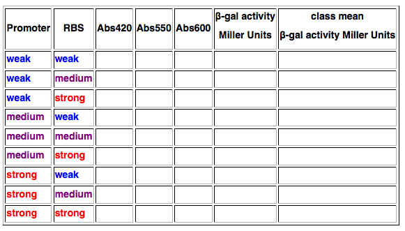 File:SB+HSLab2 DataTable.png