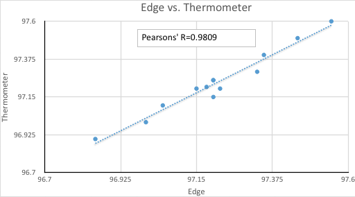 File:TemperatureScatter.png