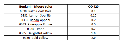 Image:Color_table.PNG