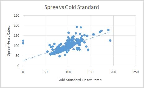 File:Spree Vs Gold Standard BME 100.jpg